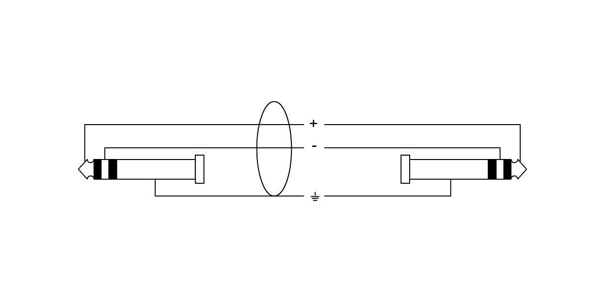CORDIAL CFS1.5WW-SNOW - 3.5mm Stereoplugi Uros / Uros 1.5m