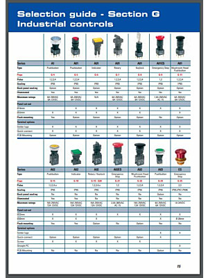 Apem Industrial Controls Selection Guide