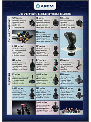 Apem Joystick selection guide